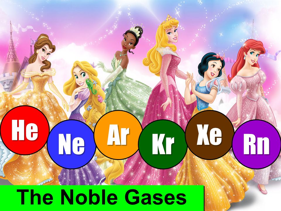 He Ar Xe Ne Kr Rn The Noble Gases