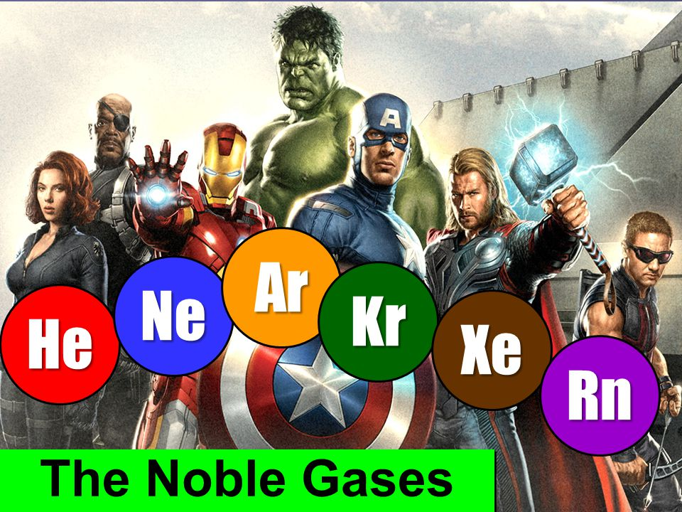 Ar Ne Kr He Xe Rn The Noble Gases