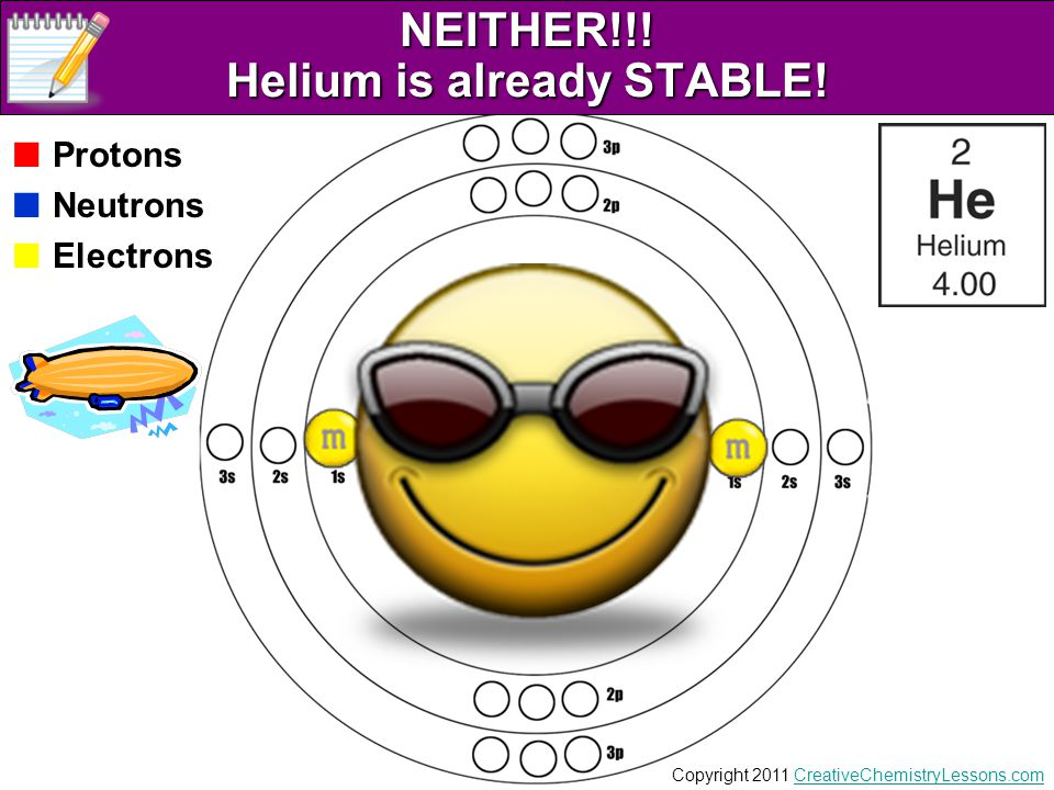 NEITHER!!! Helium is already STABLE!