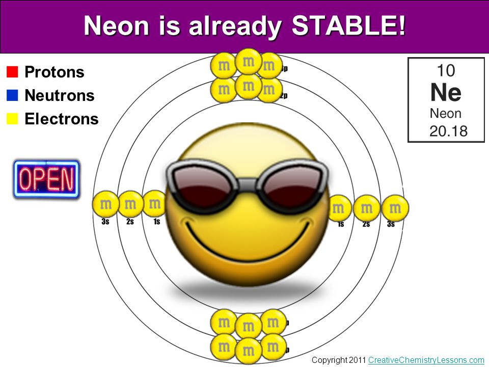 Neon is already STABLE! ■ Protons ■ Neutrons ■ Electrons 18 22