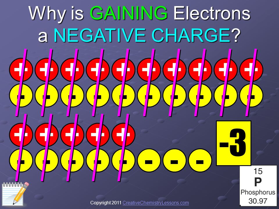 Why is GAINING Electrons