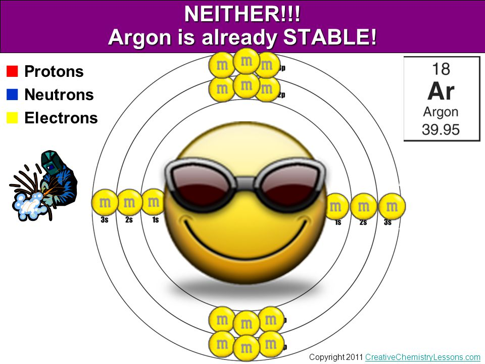 NEITHER!!! Argon is already STABLE!