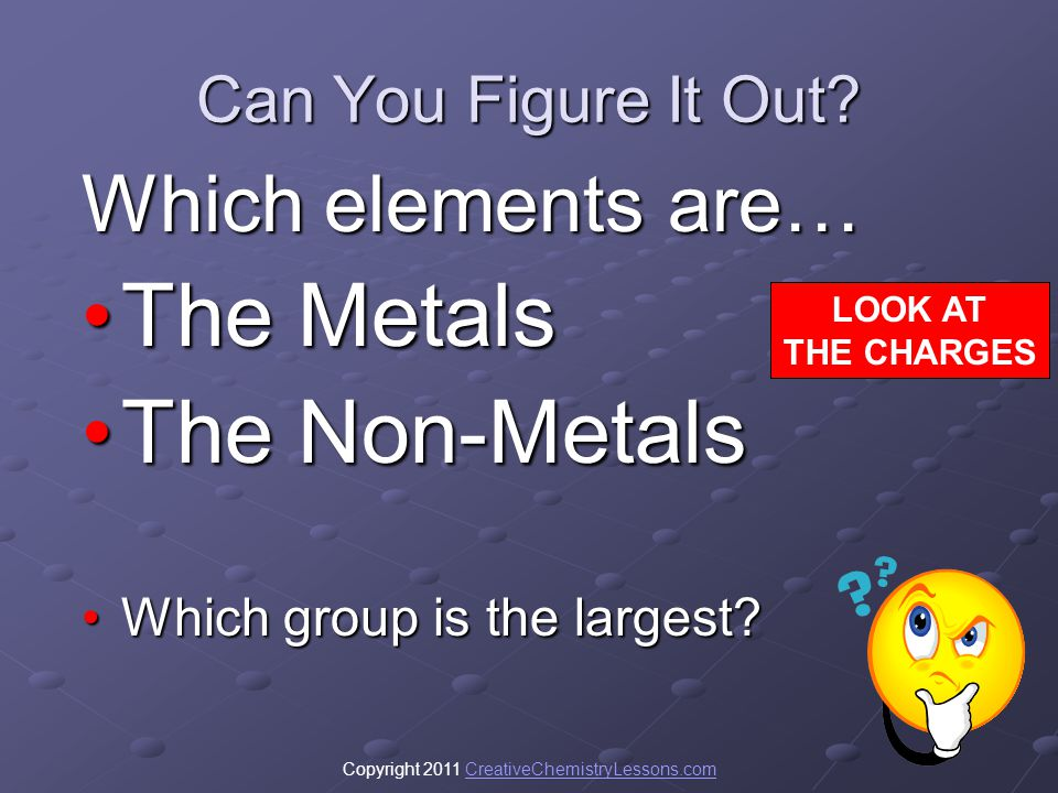 The Metals The Non-Metals Which elements are… Can You Figure It Out