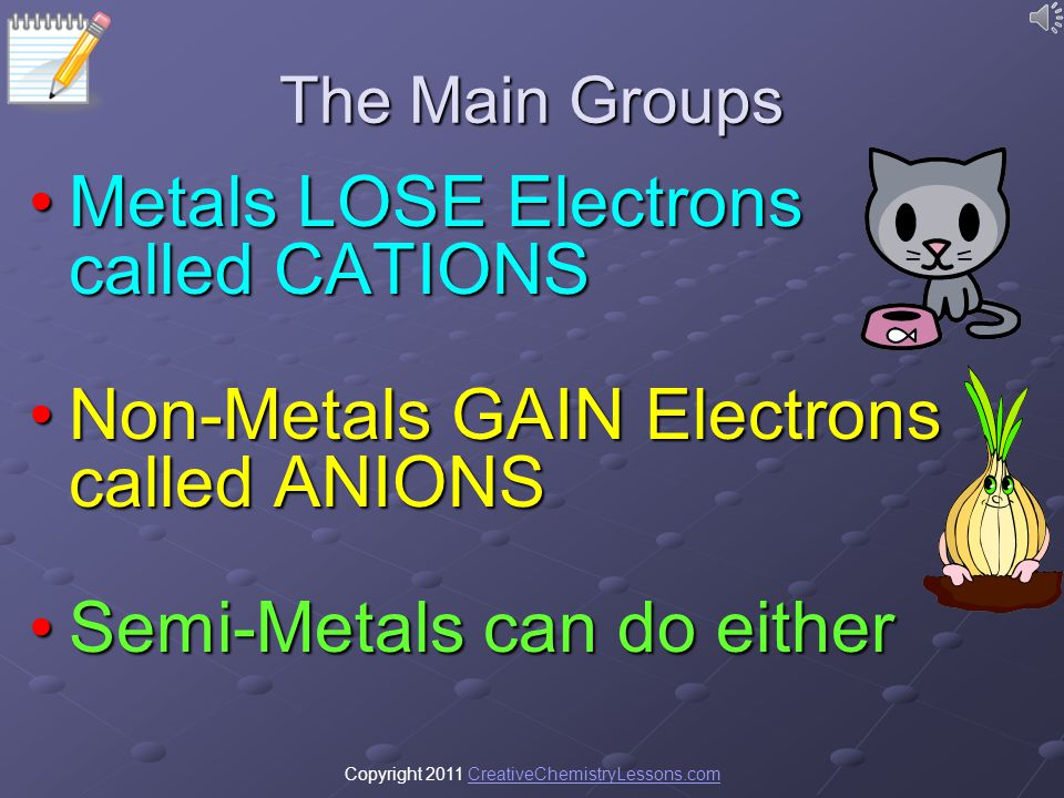 Metals LOSE Electrons called CATIONS
