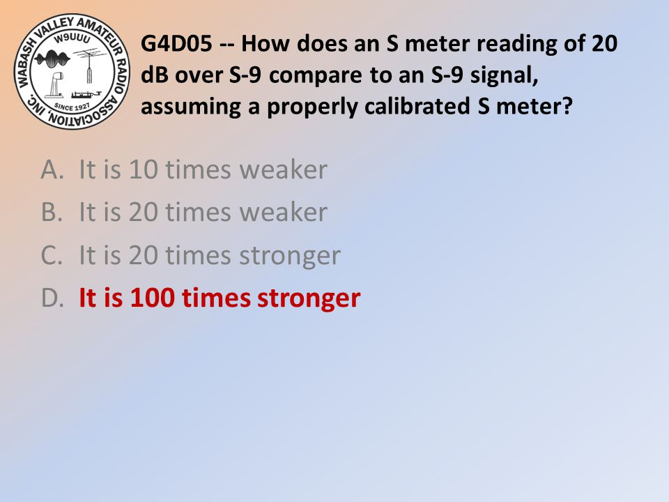 G4D05 -- How does an S meter reading of 20 dB over S-9 compare to an S-9 signal, assuming a properly calibrated S meter
