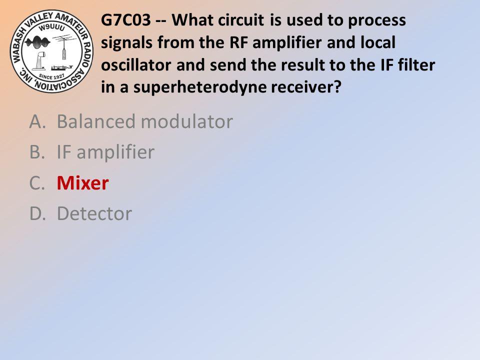 A. Balanced modulator B. IF amplifier C. Mixer D. Detector