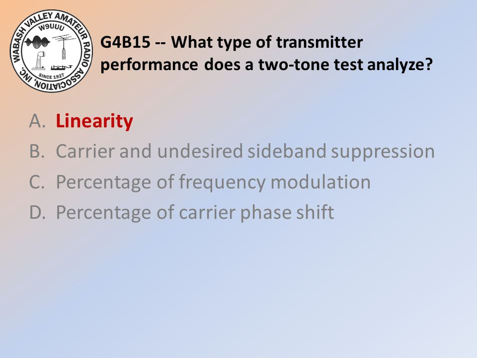 G4B15 -- What type of transmitter performance does a two-tone test analyze