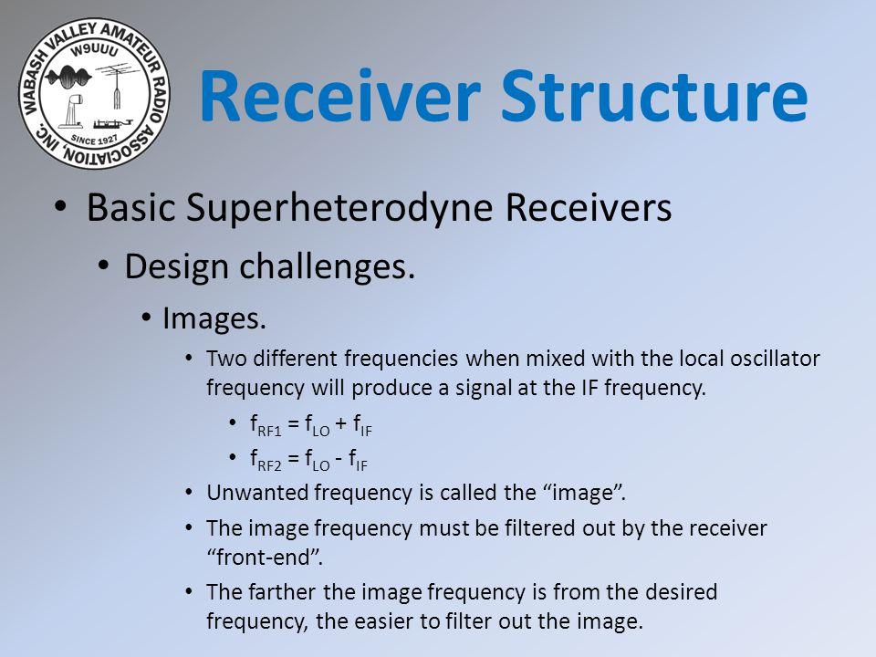 Receiver Structure Basic Superheterodyne Receivers Design challenges.