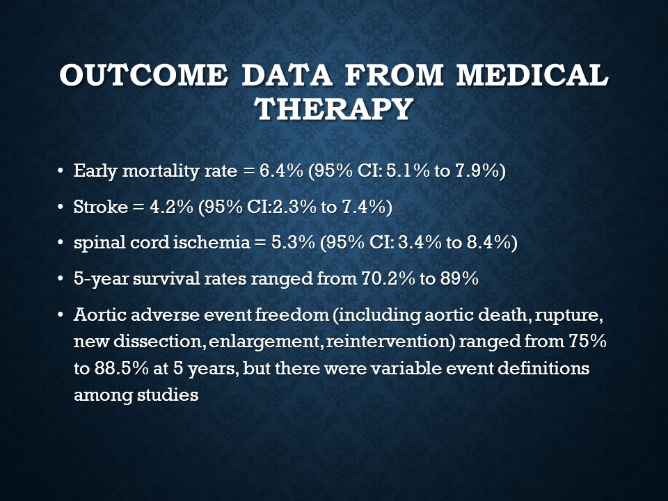 OUTCOME DATA FROM MEDICAL THERAPY