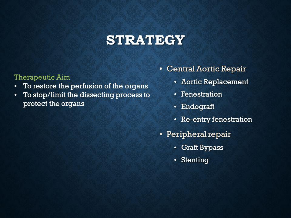 Strategy Central Aortic Repair Peripheral repair Aortic Replacement