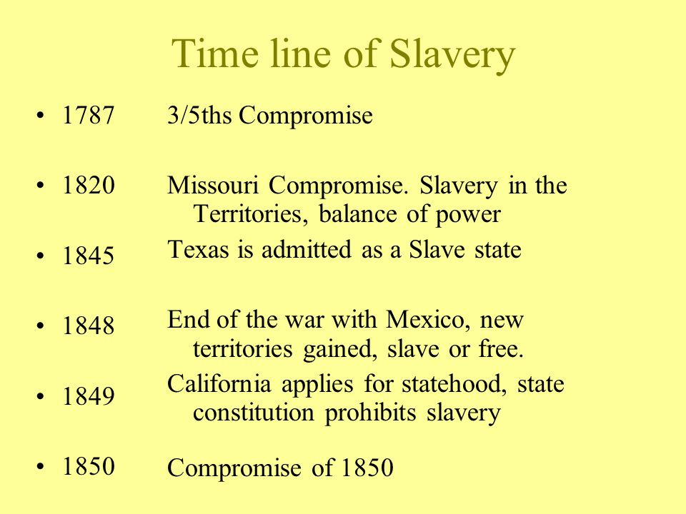 Time line of Slavery 1787 1820 1845 1848 1849 1850 3/5ths Compromise