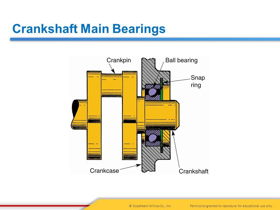Crankshaft Main Bearings