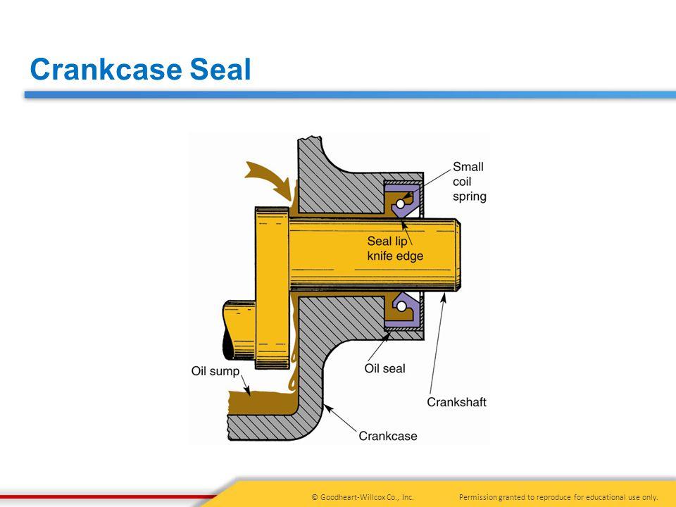 Crankcase Seal