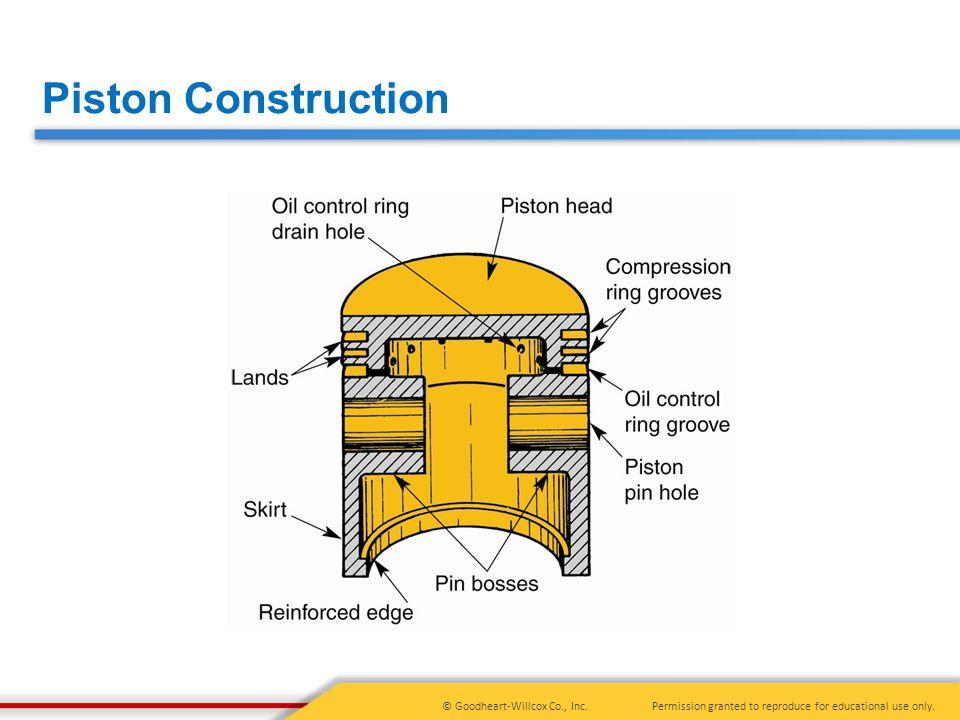 Piston Construction
