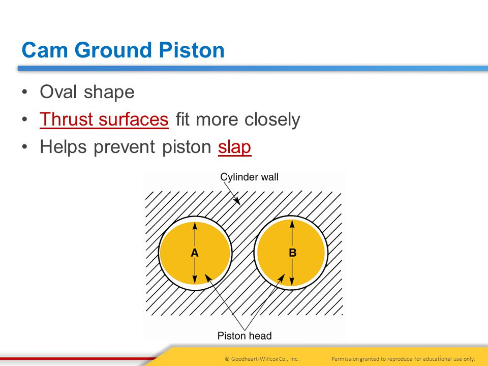 Cam Ground Piston Oval shape Thrust surfaces fit more closely