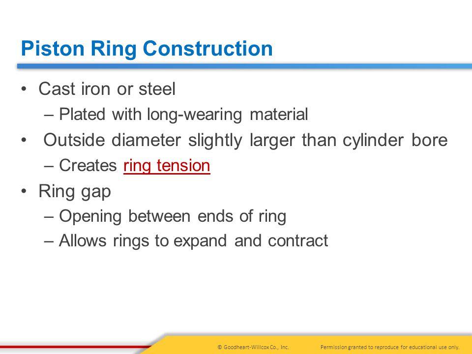 Piston Ring Construction