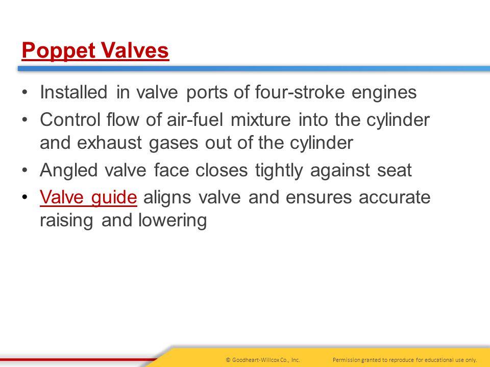 Poppet Valves Installed in valve ports of four-stroke engines