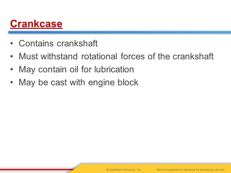 Crankcase Contains crankshaft