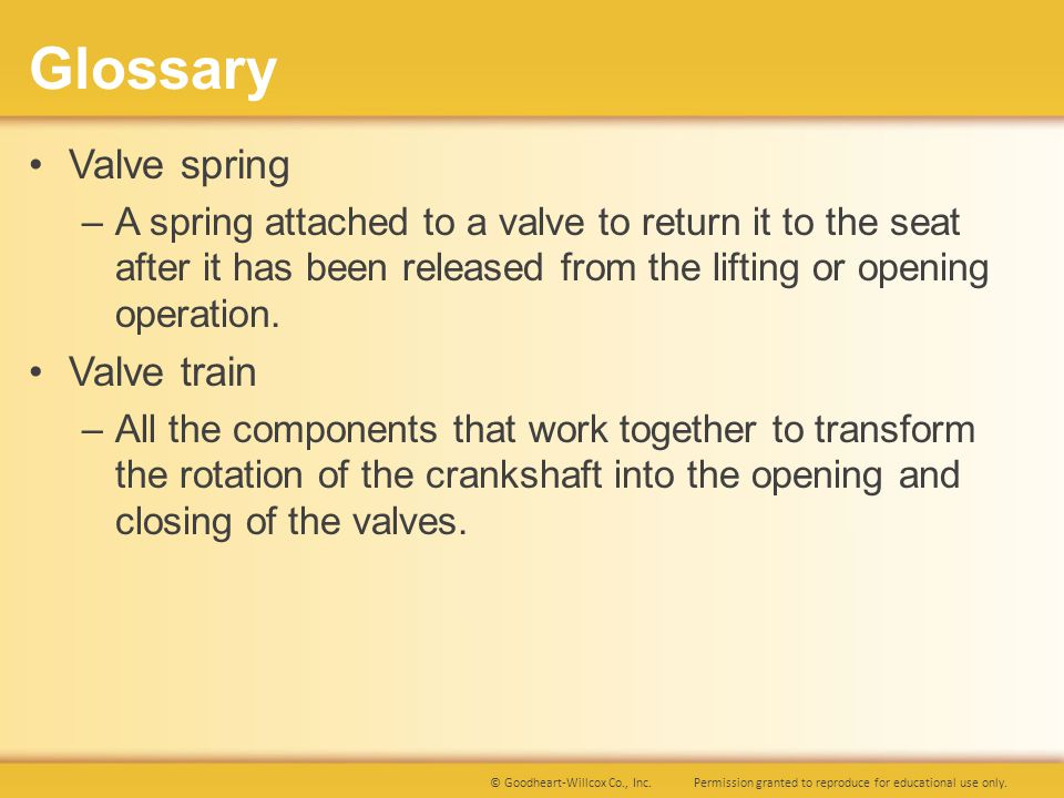 Glossary Valve spring Valve train