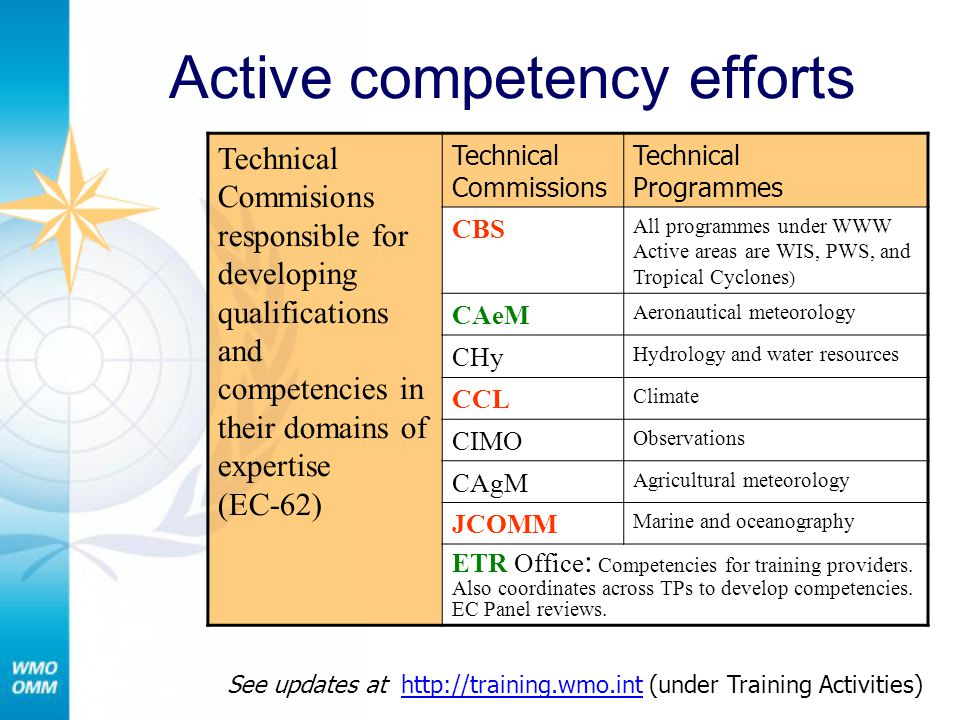 Active competency efforts