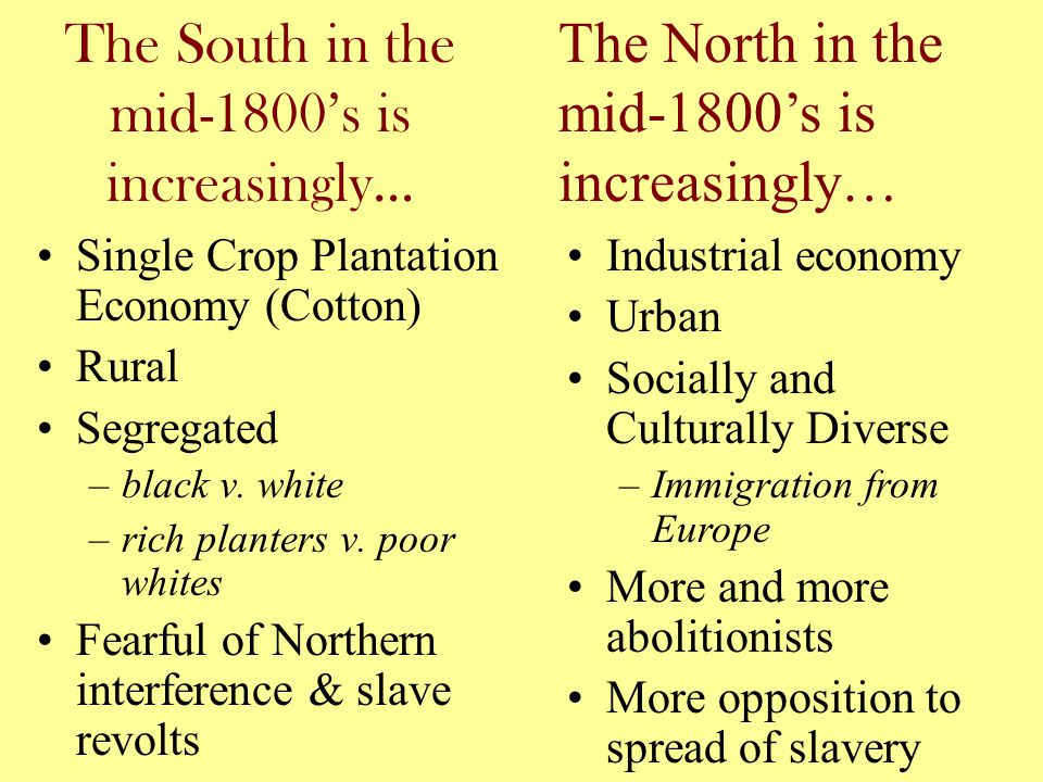 The South in the mid-1800's is increasingly…