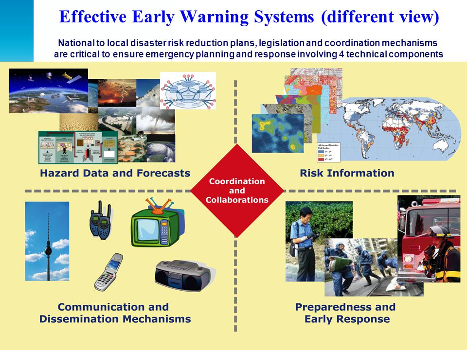 Effective Early Warning Systems (different view)