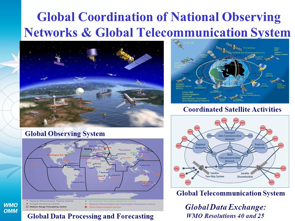 Global Coordination of National Observing Networks & Global Telecommunication System