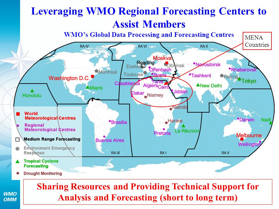 Leveraging WMO Regional Forecasting Centers to Assist Members WMO's Global Data Processing and Forecasting Centres