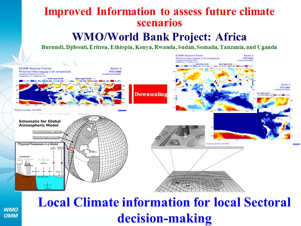 Local Climate information for local Sectoral decision-making