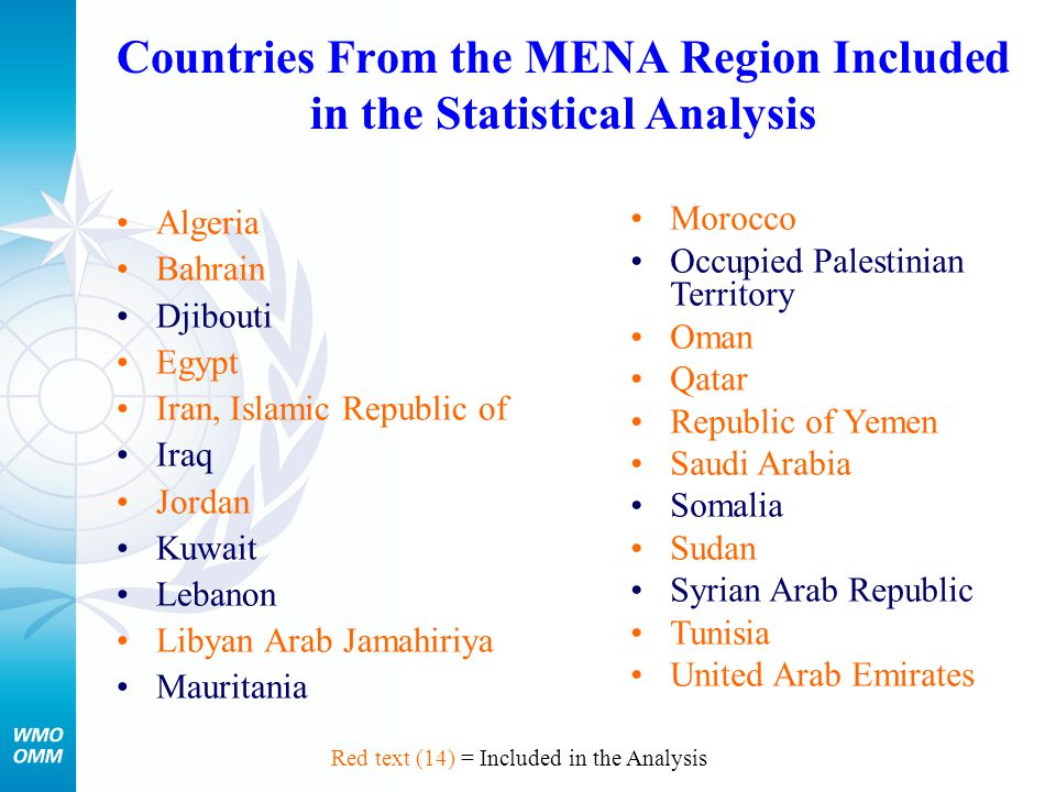 Countries From the MENA Region Included in the Statistical Analysis
