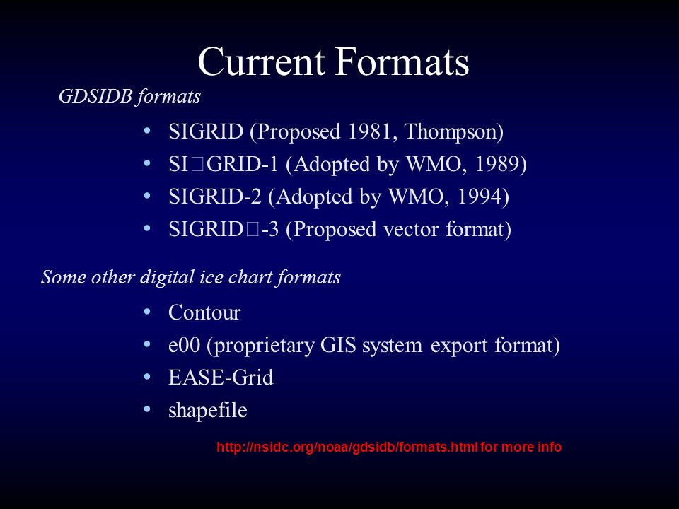 Current Formats SIGRID (Proposed 1981, Thompson)