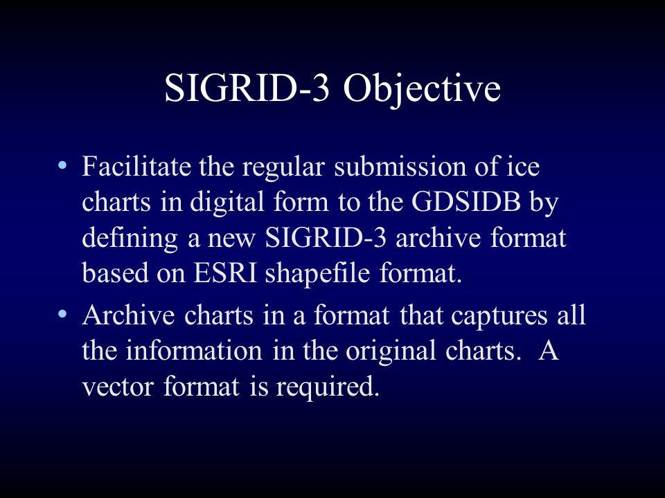 SIGRID-3 Objective