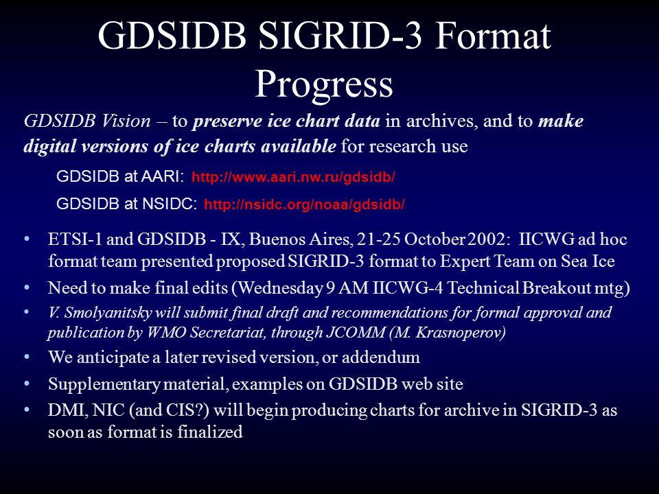 GDSIDB SIGRID-3 Format Progress