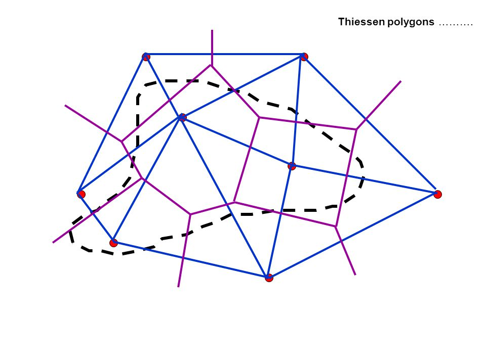 Thiessen polygons ……….