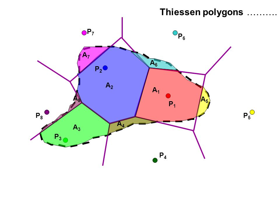 Thiessen polygons ………. P7 P6 A7 A6 P2 A2 A1 A8 A5 P1 P8 P5 A4 A3 P3 P4