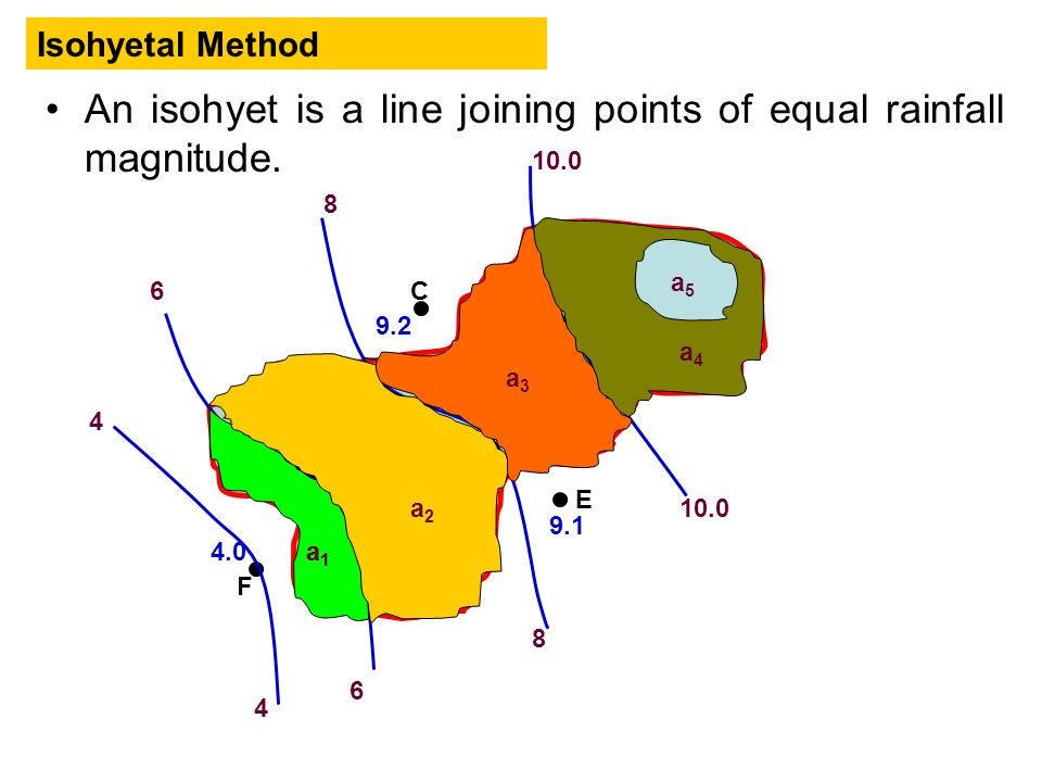 An isohyet is a line joining points of equal rainfall magnitude.