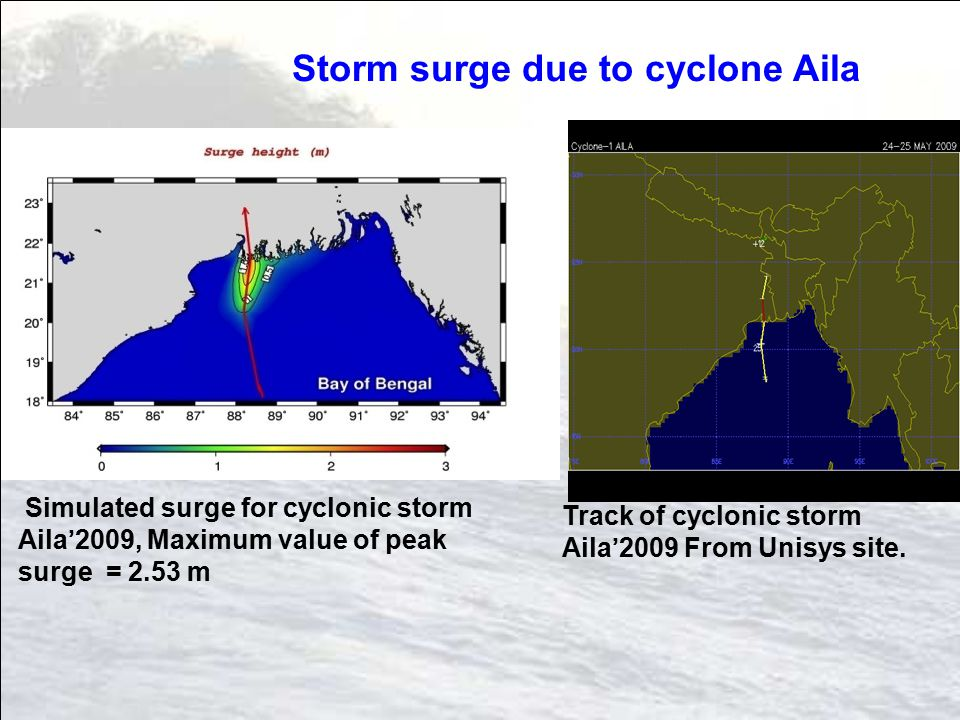 Storm surge due to cyclone Aila