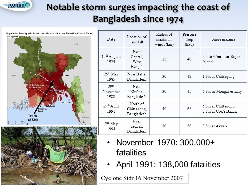Notable storm surges impacting the coast of Bangladesh since 1974