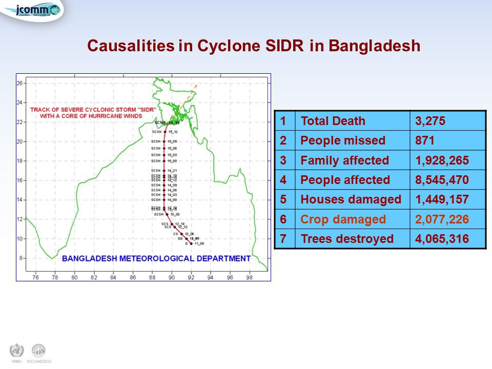 Causalities in Cyclone SIDR in Bangladesh