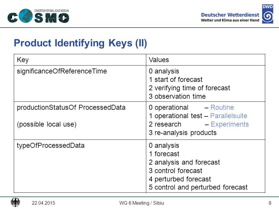 Product Identifying Keys (II)