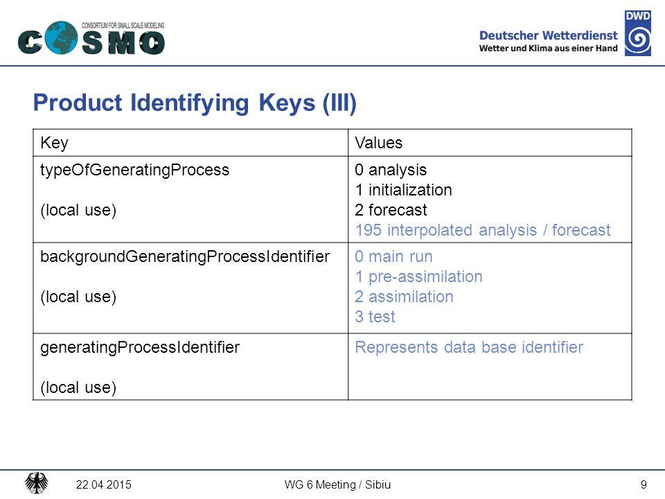 Product Identifying Keys (III)