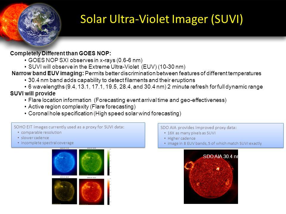 Solar Ultra-Violet Imager (SUVI)