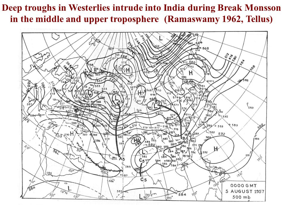 Deep troughs in Westerlies intrude into India during Break Monsson in the middle and upper troposphere (Ramaswamy 1962, Tellus)