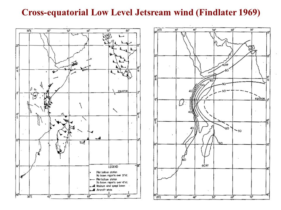 Cross-equatorial Low Level Jetsream wind (Findlater 1969)