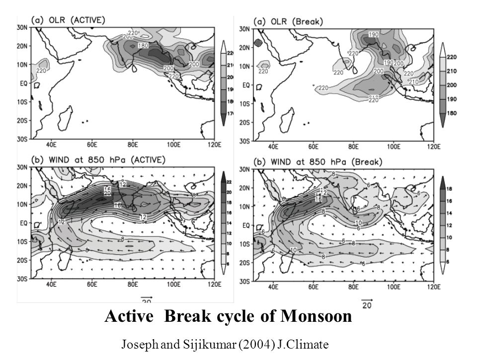 Active Break cycle of Monsoon