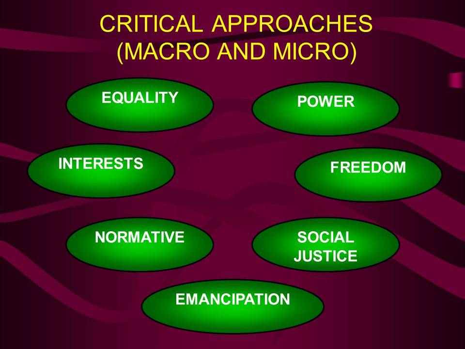 CRITICAL APPROACHES (MACRO AND MICRO)