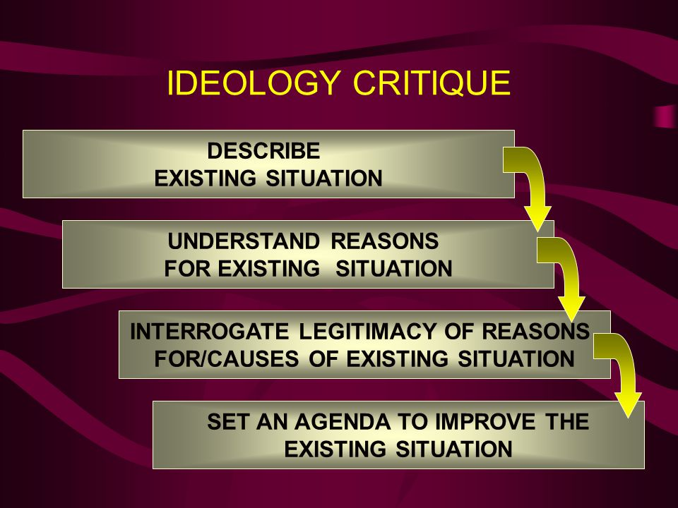 IDEOLOGY CRITIQUE DESCRIBE EXISTING SITUATION UNDERSTAND REASONS