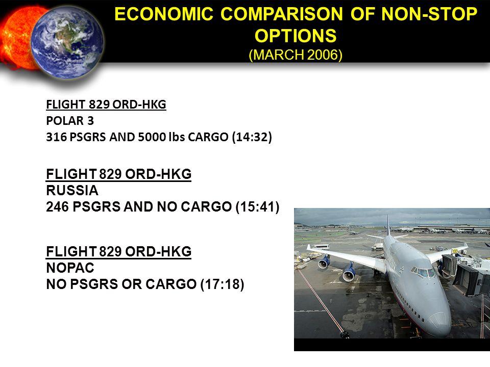 FLIGHT 829 ORD-HKG POLAR 3 316 PSGRS AND 5000 lbs CARGO (14:32)