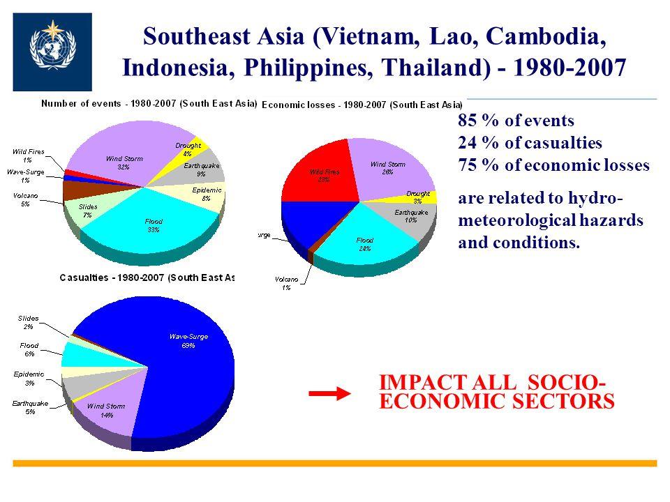Southeast Asia (Vietnam, Lao, Cambodia, Indonesia, Philippines, Thailand) - 1980-2007