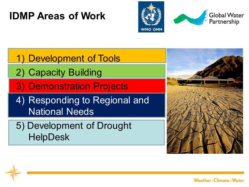 IDMP Areas of Work Development of Tools Capacity Building